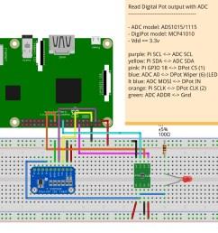 raspberry pi i2c wiringpi example wiring diagram week wiringpi i2c example code wiringpi read i2c [ 1791 x 1545 Pixel ]