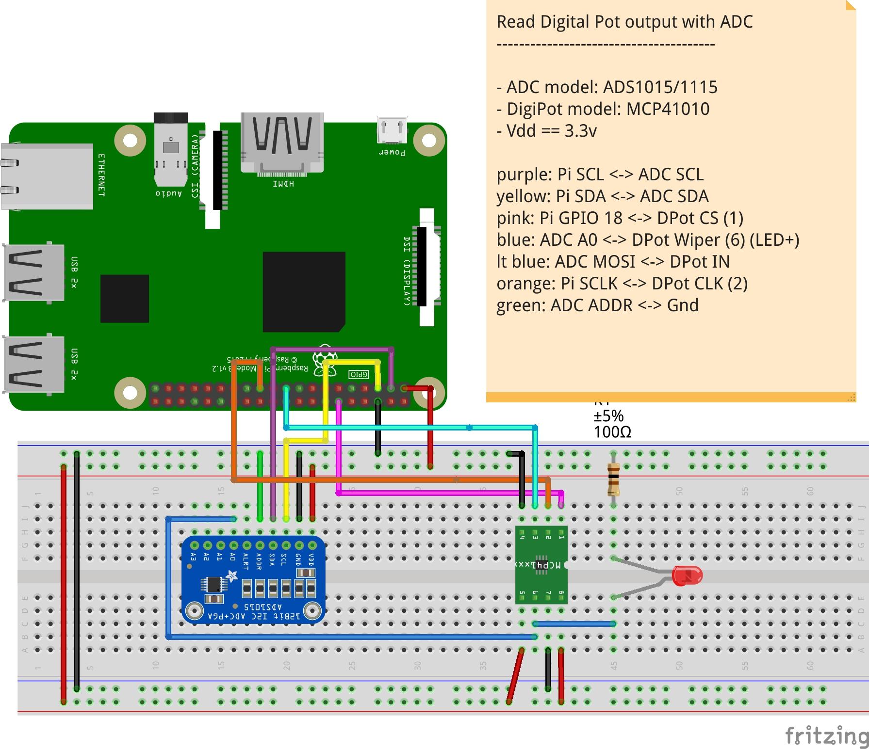 hight resolution of raspberry pi i2c wiringpi example wiring diagram week wiringpi i2c example code wiringpi read i2c