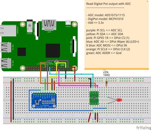 small resolution of raspberry pi i2c wiringpi example wiring diagram week wiringpi i2c example code wiringpi read i2c