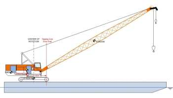 Crane Boom Recoil from Sudden Loss of Load • Stewart