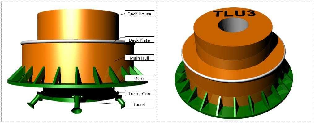 CALM buoy SPM models for OrcaFlex analysis
