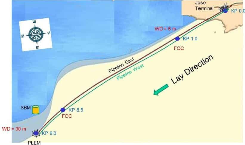 Venezuela Pipelines to CALM buoy PLEM