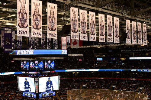 Banners Toronto Maple Leafs