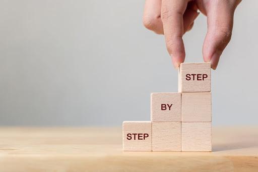 テレワーク体制下のオンライン営業導入のステップ