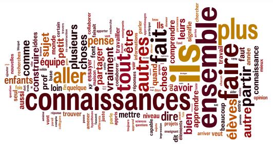 """Résultat de recherche d'images pour """"l'école nuage de mots"""""""