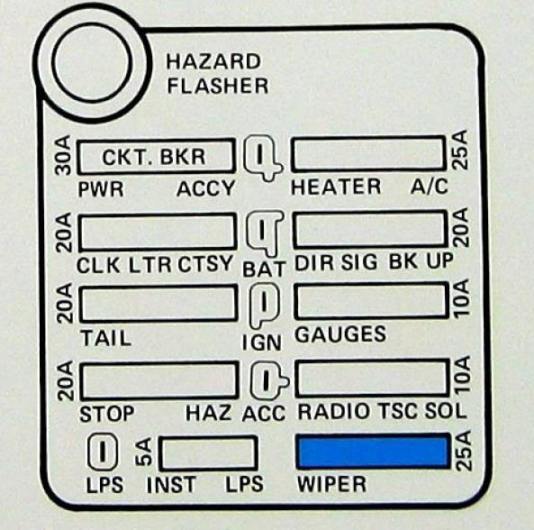 78 corvette fuse panel diagram wiring diagram 81 corvette wiring diagram wiring diagram