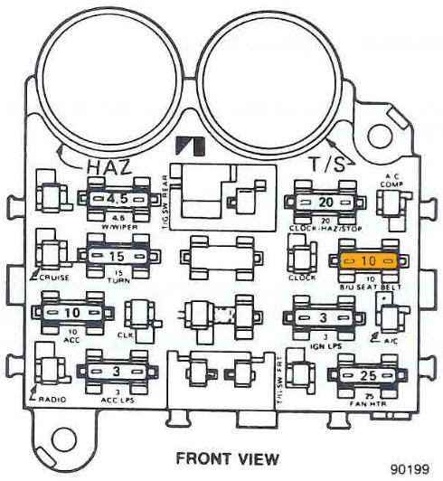cj7 fuse box diagram wiring diagram 05 Jeep Wrangler Fuse Box cj7 fuse box diagram simple wiring diagram1983 jeep cj7 fuse box diagram wiring diagrams best jeep