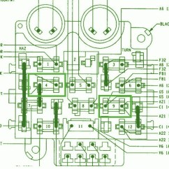 1978 Jeep Cj Wiring Diagram Residential Electrical Diagrams Symbols Cj7 Fuse Box | And