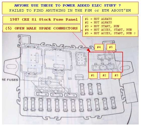 89 Honda Civic Fuse Diagram - Wiring Diagrams on