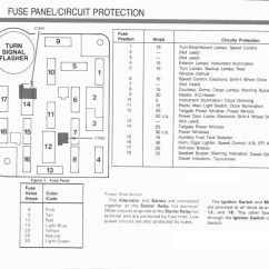 1989 Ford Bronco Tailgate Wiring Diagram Headlamp 1978 Fuse Box | And