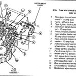 1995 Ford Bronco Fuse Box Diagram. 1995. Automotive Wiring