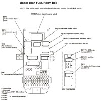 92 Honda Accord Fuse Box Diagram | Fuse Box And Wiring Diagram