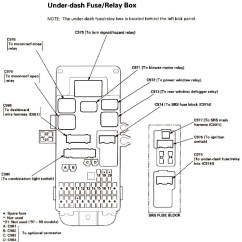 1990 Honda Fourtrax 300 Wiring Diagram Clipsal Rj11 Socket Civic Fuse Box For Auto Electrical Related With Fender Tbx Schematic