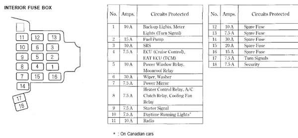 2010 Honda Accord Fuse Box Diagram : 34 Wiring Diagram