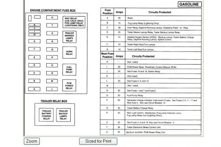 Starter Wiring Diagram For 1997 Ford F150. Starter. Free