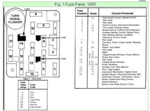 1978 Ford F 150 Fuse Box Diagram | Fuse Box And Wiring Diagram