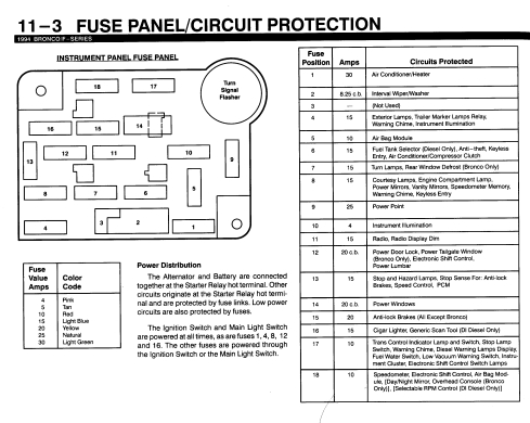 1992 Ford Bronco Fuse Box Diagram - Wiring Diagram