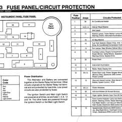 93 Ford Ranger Fuse Diagram Fender Guitar Wiring Diagrams 1993 Explorer Need Box Limited Simple Diagram1993 4x4 Panel