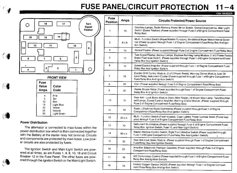 1992 ford ranger fuse box diagram telephone junction wiring 1994 | and