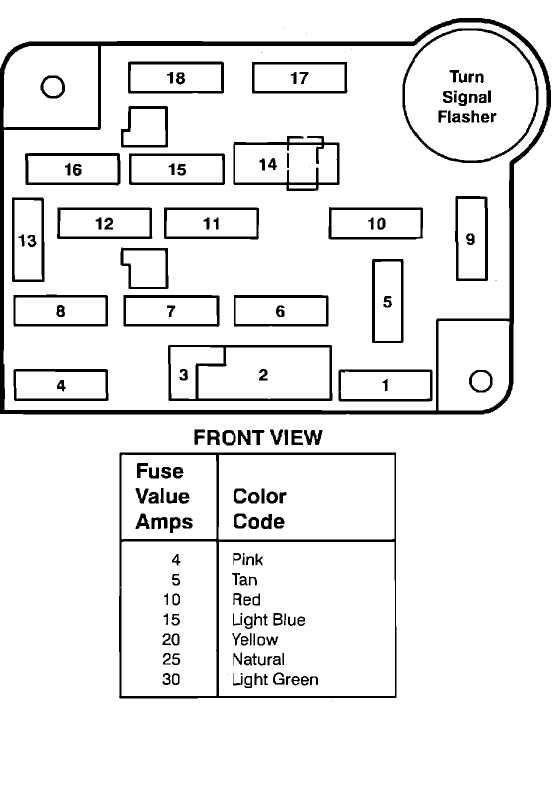1994 Ford Ranger Fuse Box : 25 Wiring Diagram Images