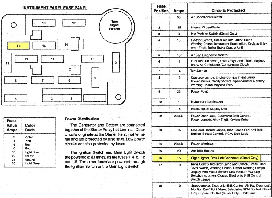 2012 ford f 150 fuse panel diagram