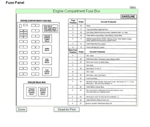 96 Ford F150 Fuse Box Diagram | Fuse Box And Wiring Diagram