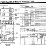 Similiar 1995 Ford Explorer Fuse Diagram Keywords for 1995