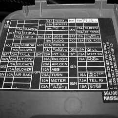 2004 Nissan Sentra Radio Wiring Diagram Three Phase Electric Motor 1995 Maxima Fuse Panel - Wirdig Throughout Box ...