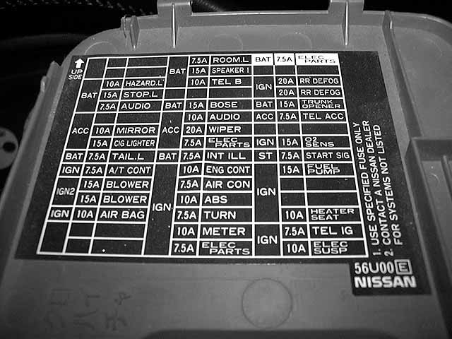 1995 Nissan 200sx Fuse Box Diagram