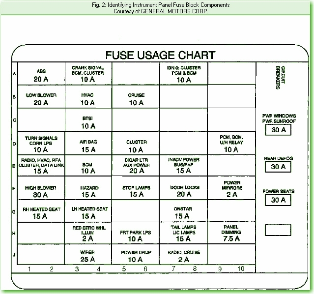 2002 oldsmobile fuse box