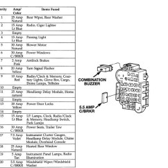 1996 Jeep Xj Wiring Diagram Labelled Of Human Brain Cherokee Fuse Box Location   And