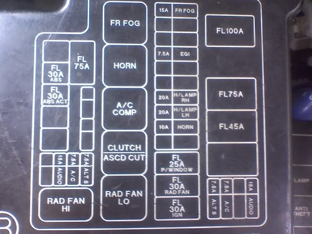 2001 mercury cougar fuse box diagram vector venn 1996 nissan sentra - vehiclepad | intended for altima ...