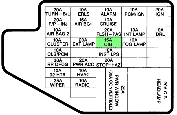 2003 Chevy Cavalier Headlight Wiring Diagram Manual Ebooksrh4made4dogsde: 1999 Chevy Cavalier Fuse Box Diagrams At Gmaili.net