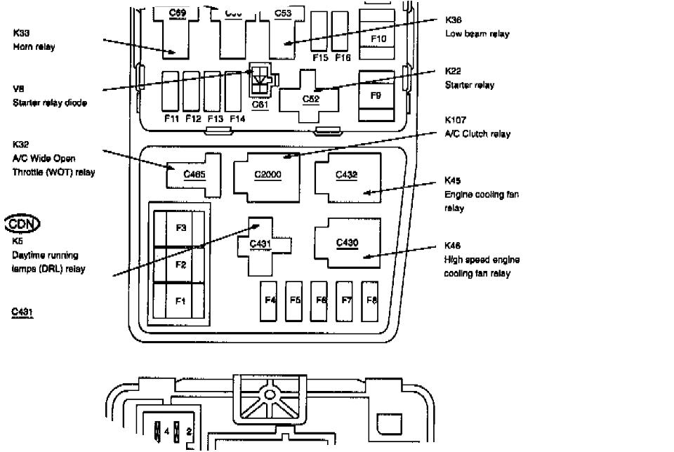 1996 Ford Contour Fuse Box Location : 35 Wiring Diagram