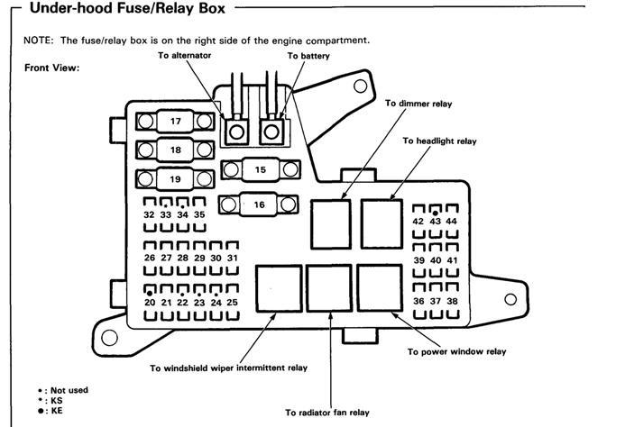 1997 Honda Accord Fuse Diagram intended for 92 Honda