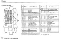 Wiring Diagram For 97 Honda Accord Wiring Diagram For 97 ...