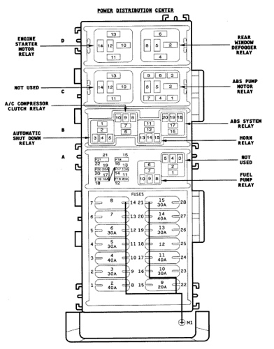 1999 2004 jeep grand cherokee interior fuse box diagram - auto