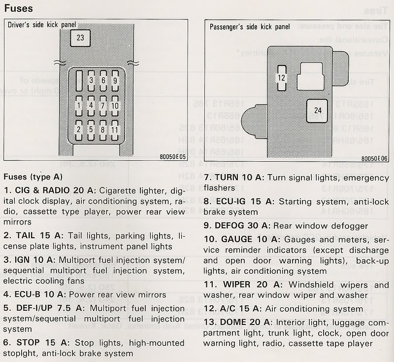 1997 toyota 4runner wiring diagram house light switch corolla dashboard lights not working - nation for 2001 fuse ...