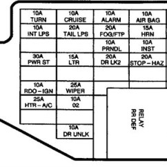 05 Pontiac G6 Wiring Diagram Light Bulb Socket 1998 Plymouth Voyager Fuse Box | And