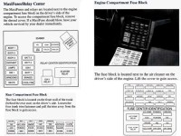 99 Cadillac Deville Fuse Box | Fuse Box And Wiring Diagram