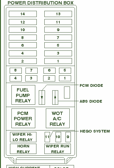 1999 explorer fuse box diagram