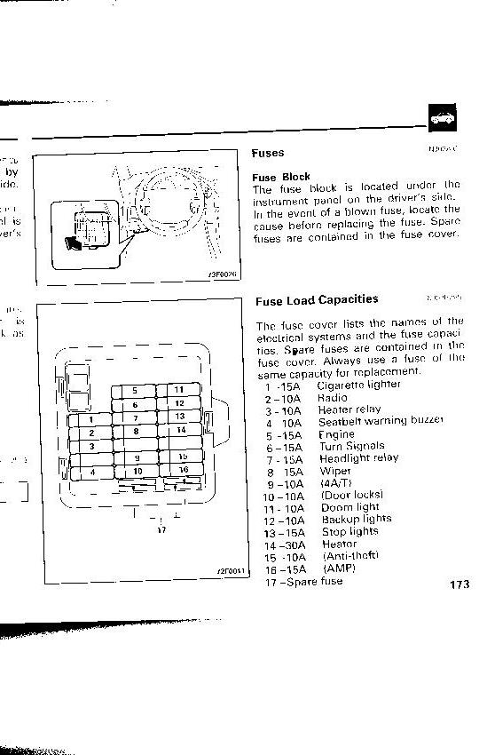 2002 Mitsubishi Diamante Fuse Box Diagram