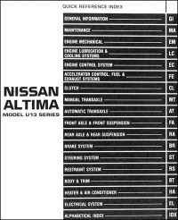 2002 Nissan Altima Fuse Box Diagram | Fuse Box And Wiring ...
