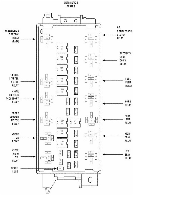 2000 Dodge Caravan Fuse Box Diagram: Electrical Problem