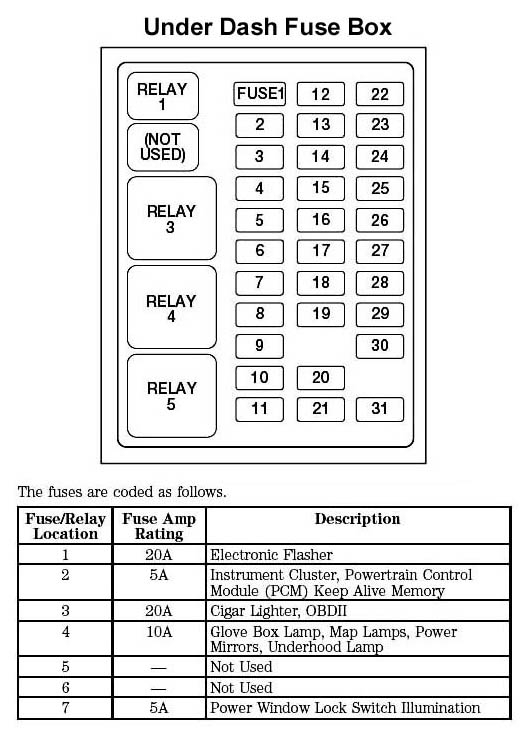 layout for 2001 expedition fuse box
