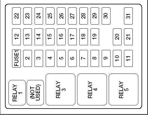 Ford F150 Fuse Box Ford Explorer Fuse Box Wiring Diagram