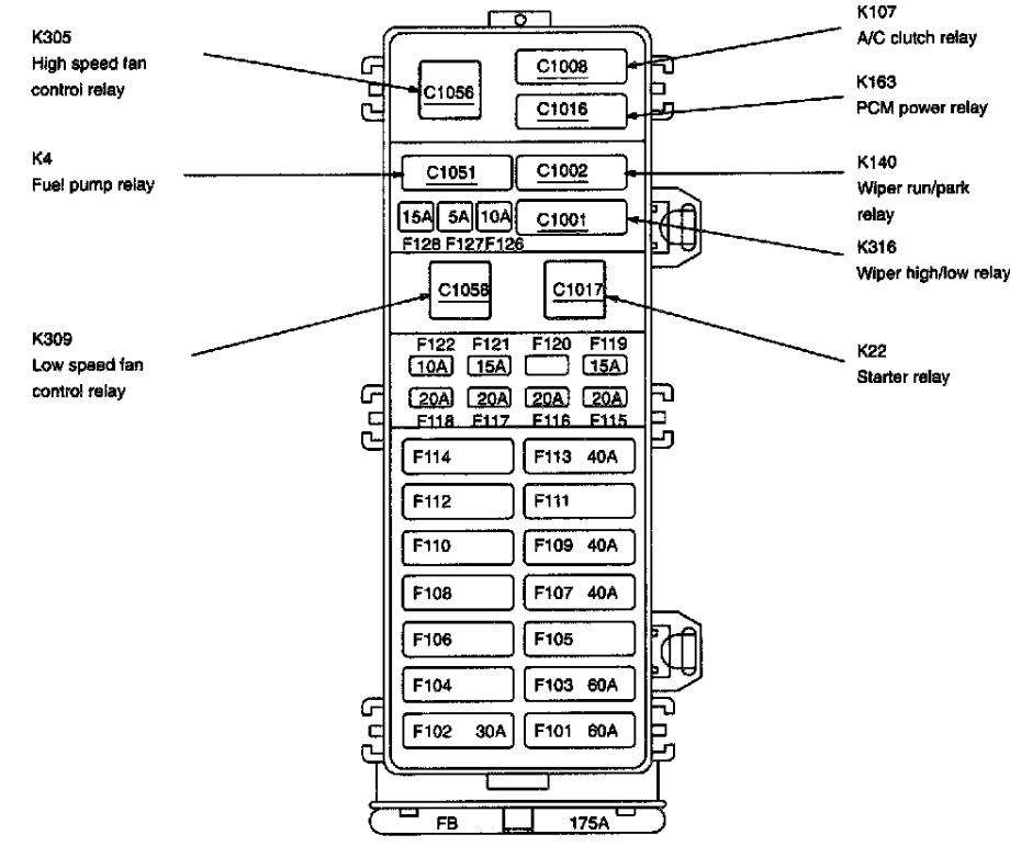 2001 ford taurus engine fuse box diagram
