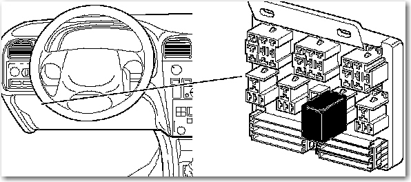 [DIAGRAM] 2001 Volvo S40 Fuse Box Diagram FULL Version HD