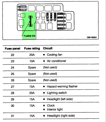 97 Subaru Legacy Fuse Diagram - Wiring Diagram Networks