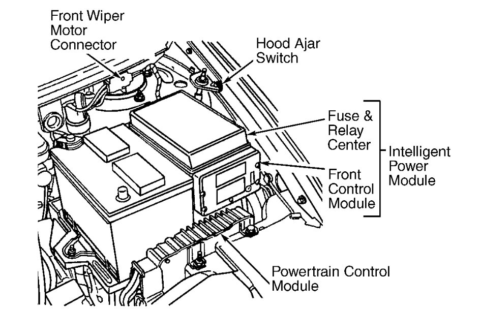 2001 Chrysler Town And Country Fuse Box Diagram : 47